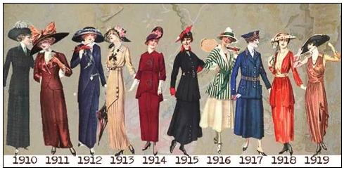 1910s fashion timeline